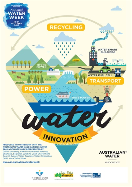 2015 NATIONAL WATER WEEK Poster Competition