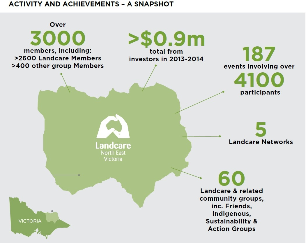 2013-14Achievements snapshot